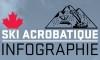 Votre guide du ski acrobatique olympique [INFOGRAPHIE]
