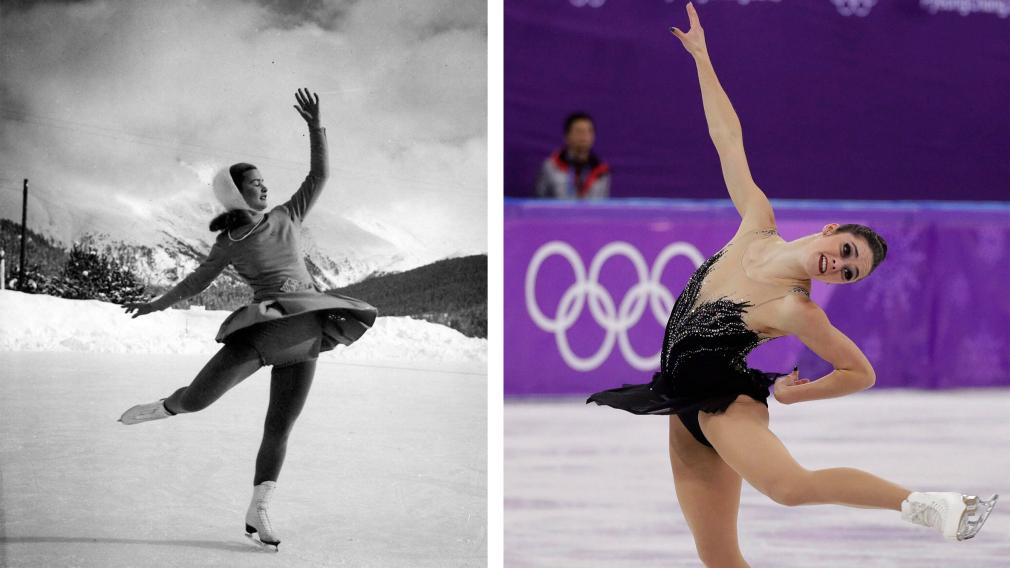 D'hier à aujourd'hui : L'évolution du sport au fil des décennies